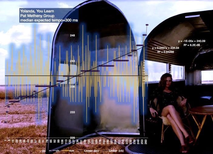 Pat-METHENY-Group-Yolanda-You-Learn-New-Newman-chart