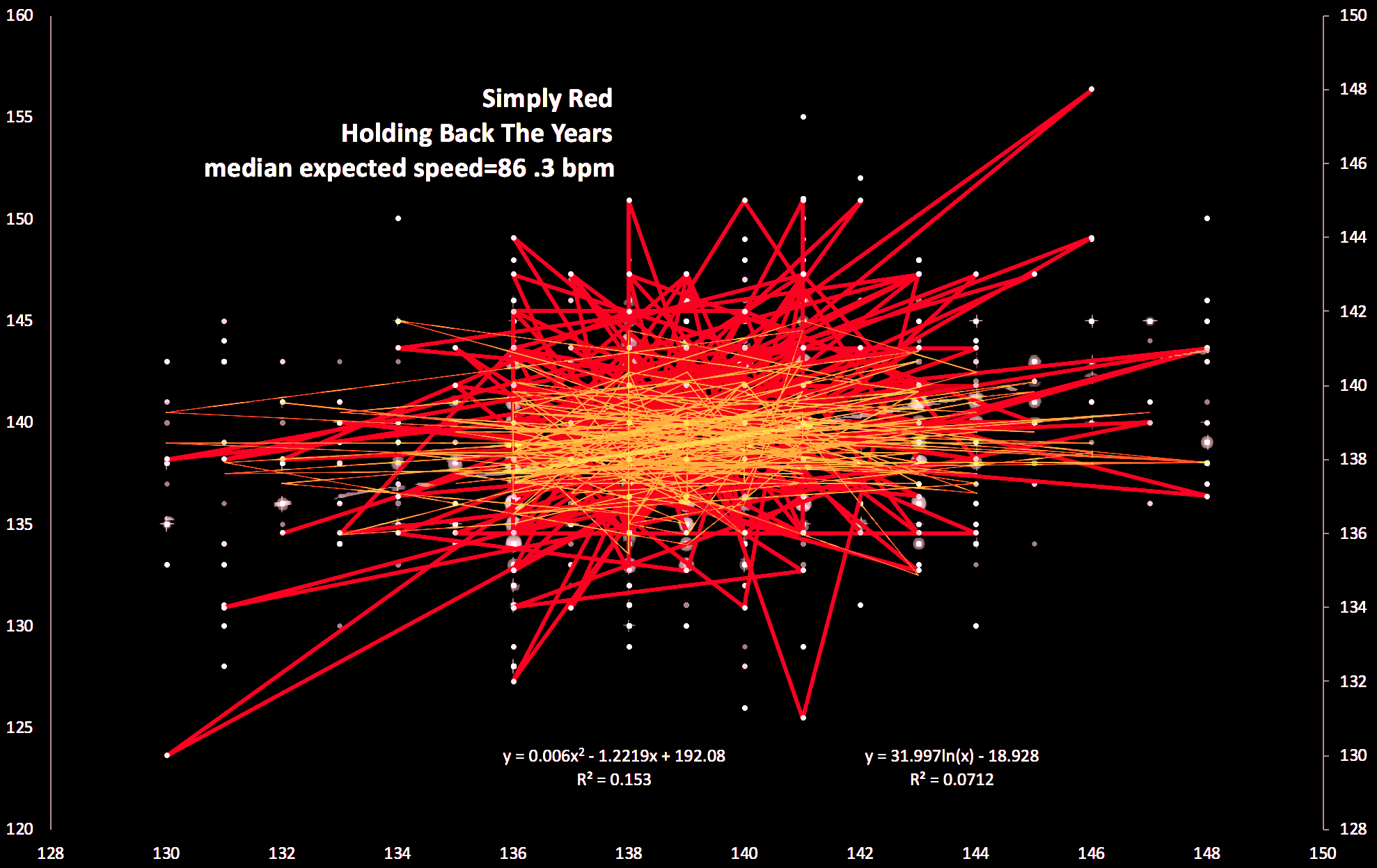 simply-red-holding-back-the-years-matherton-speed-diagram-8888