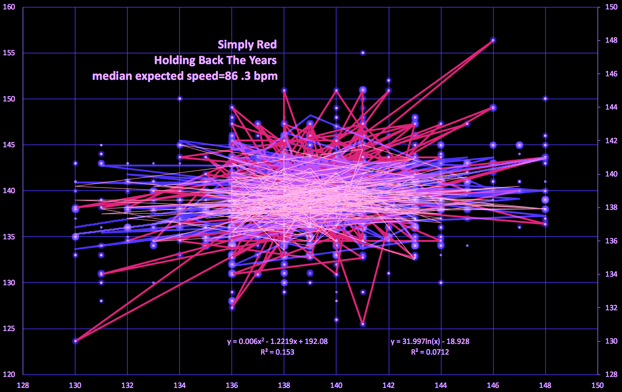simply-red-holding-back-the-years-matherton-speed-diagram