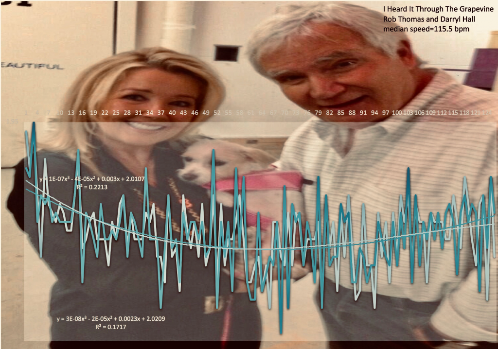 This image shows the exact timeline of the song measured +/5 5 microseconds